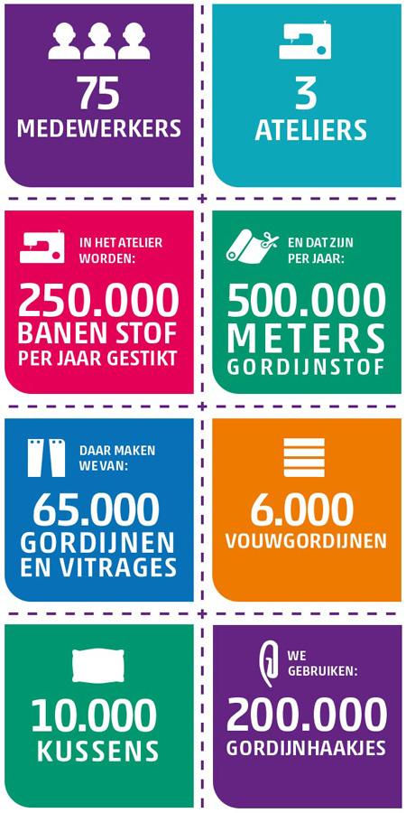 https://www.knipenklaargordijn.nl/webimages/images/ons70.jpg